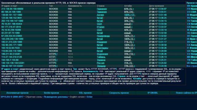 Скриншот сайта со списком бесплатных прокси-серверов