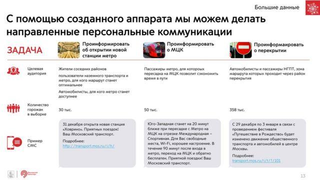 Возможности системы персональных коммуникаций по информированию пассажиров (из презентации Ликсутова)