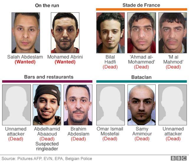 パリ連続襲撃事件の容疑者たち。「Wanted」は指名手配中。
