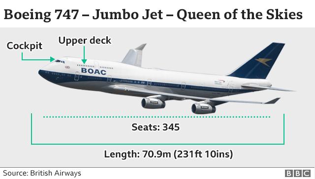 Boeing 747 Visual