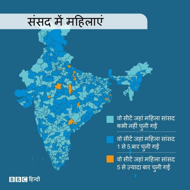 भारत में महिला सांसदों के आंकड़े