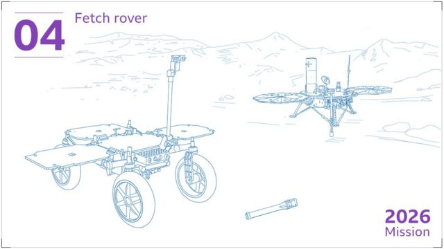 """Later this decade - after 2026 - a second, smaller rover, to be built by the European Space Agency (Esa), will arrive on Mars. This """"fetch rover"""" will travel across the surface picking up the sample canisters left behind by Perseverance."""
