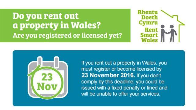 Few landlords registering under Rent Smart Welsh law