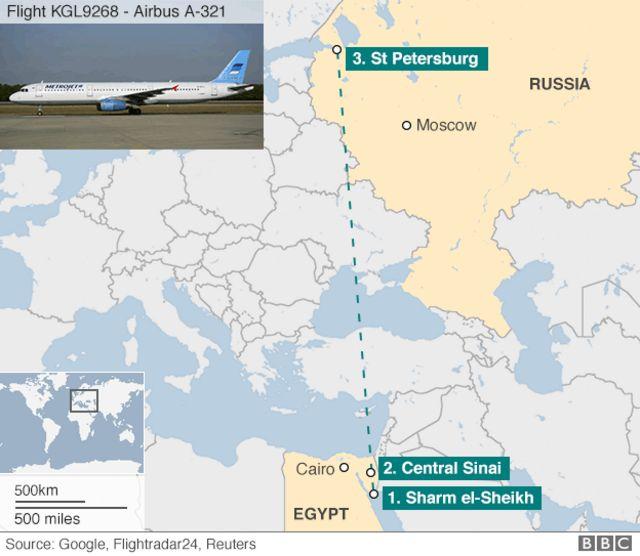 Flight path map