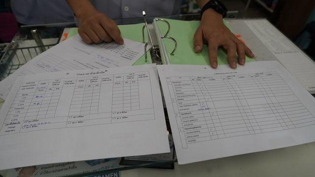 เอกสารที่เภสัชกรใช้บันทึกข้อมูลจากการไปเยี่ยมผู้ป่วยที่บ้าน