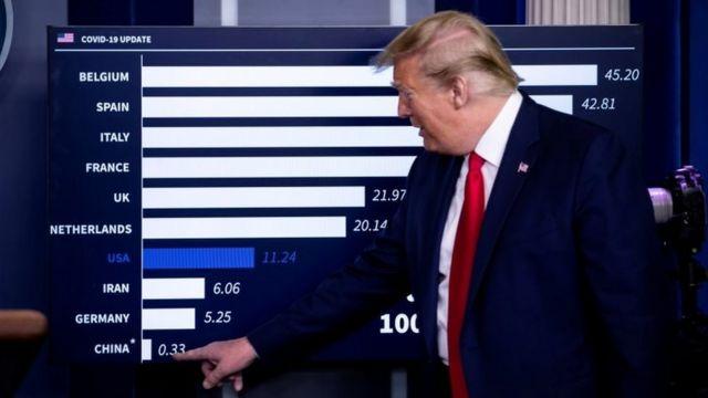 Donald Trump frente a una pantalla
