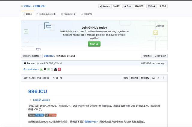 996.ICU出现在代码分享网站GitHub上。