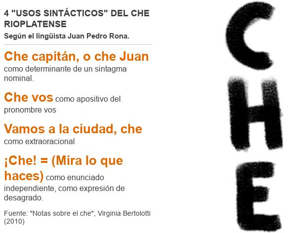 Usos del 'che' en el Río de la Plata.
