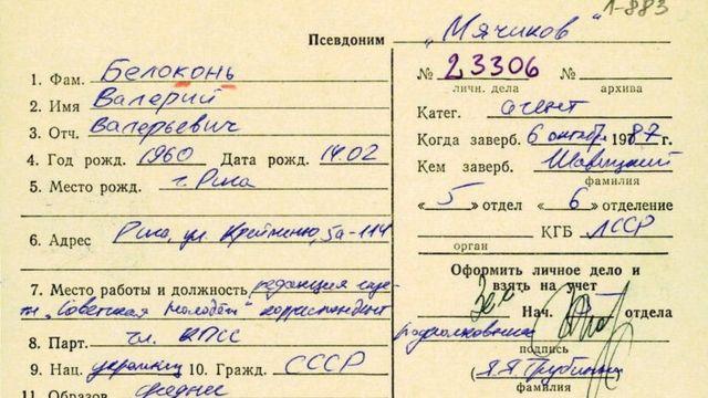 Картка КДБ