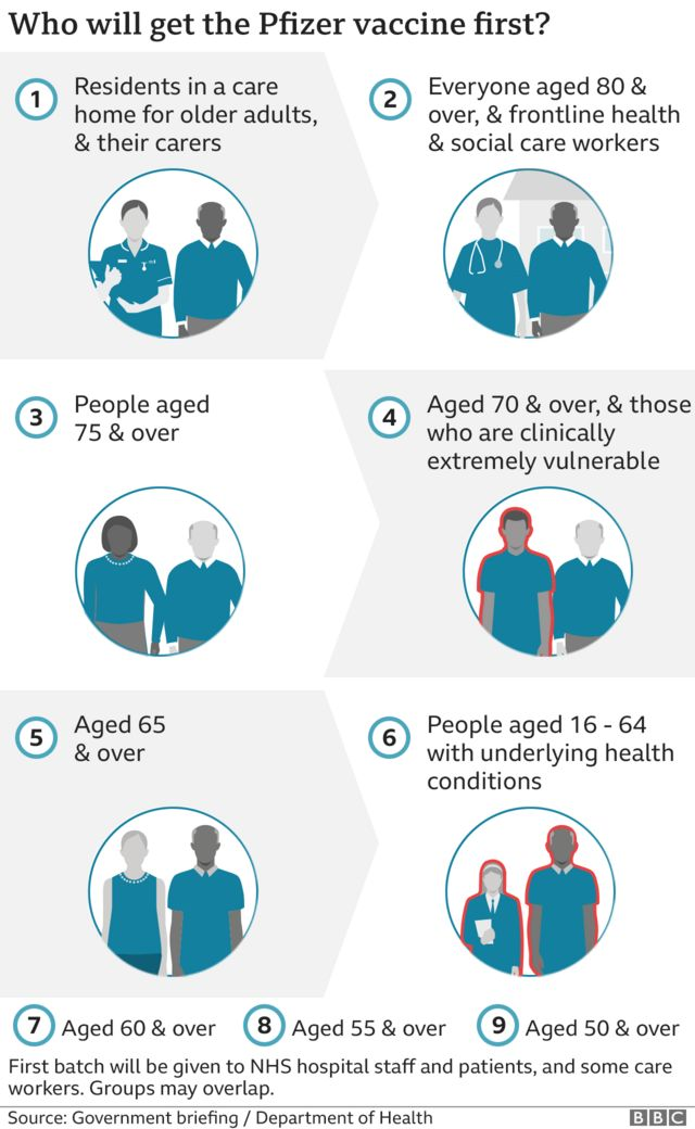 hpv vaccine nhs adults)