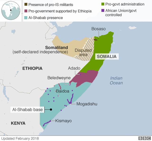 Control map of Somalia