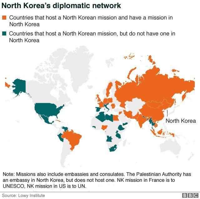 ผังแสดงประเทศที่มีคณะทูตของเกาหลีเหนือ