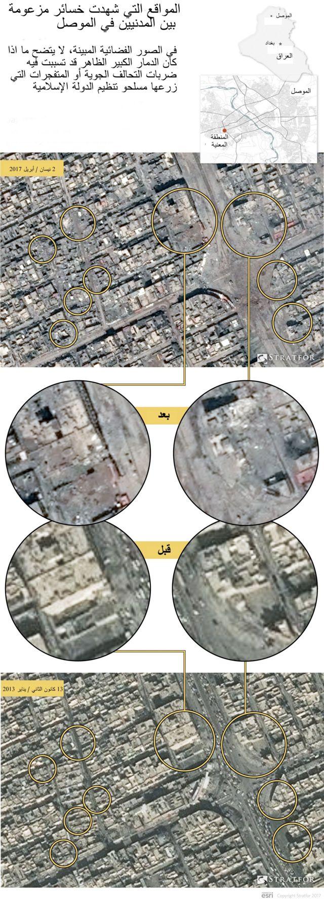 صور بالأقمار الصناعية