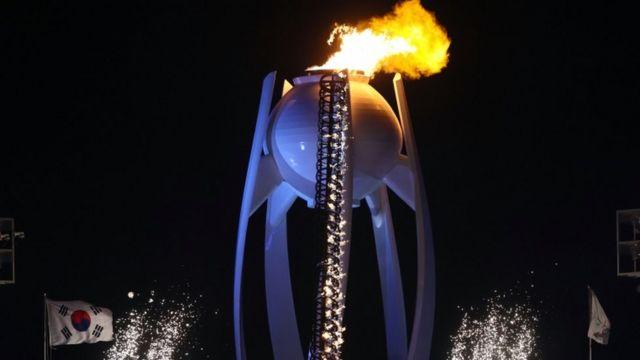 факел, олімпіада