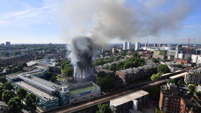 Londra yangını