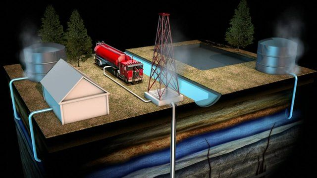 A graphic of a fracking rig