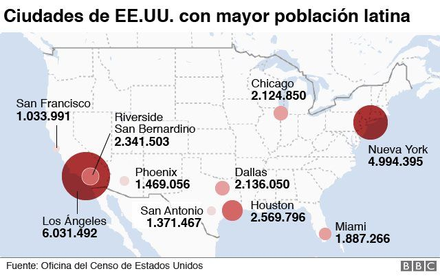 Mapa de ciudades de Estados Unidos con mayor población latina.
