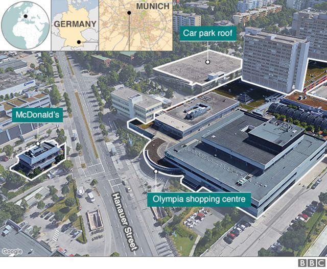 ミュンヘンの位置、および発砲のあったマクドナルド店舗、ショッピングセンター、駐車場ビルの位置関係