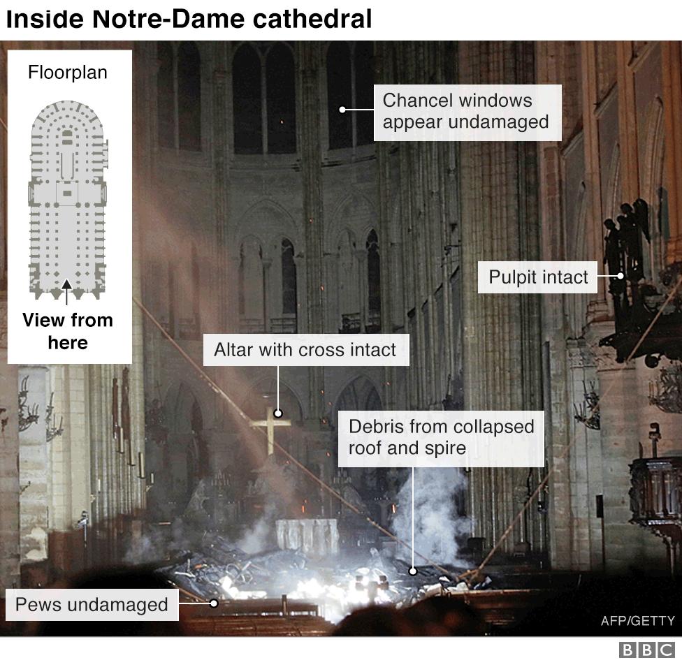 Foto bagian dalam katedral menunjukkan bahwa bagian altar dan bangku gereja masih utuh