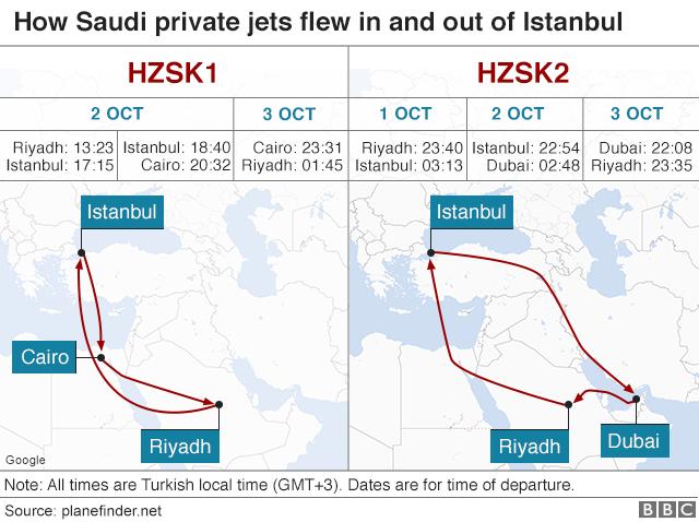 サウジ自家用機のイスタンブール到着便とイスタンブール出発便それぞれの航路