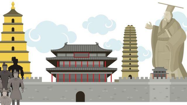 Ilustración del emperador Qin Shihuang