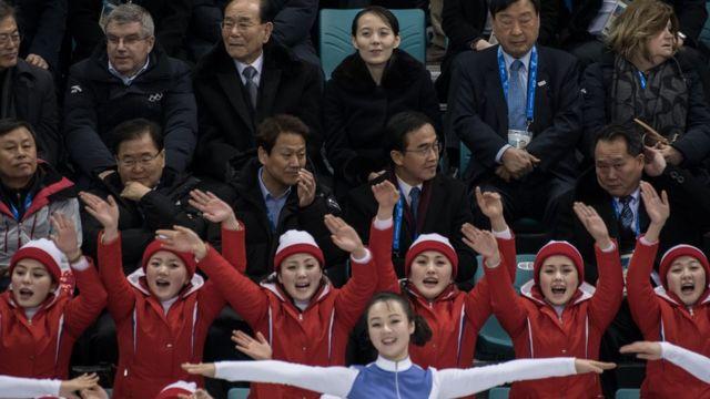冬奥会上的朝鲜啦啦队