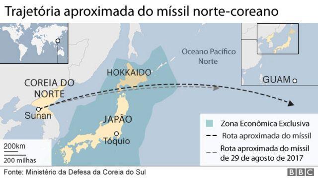 Rota dos mísseis norte-coreanos