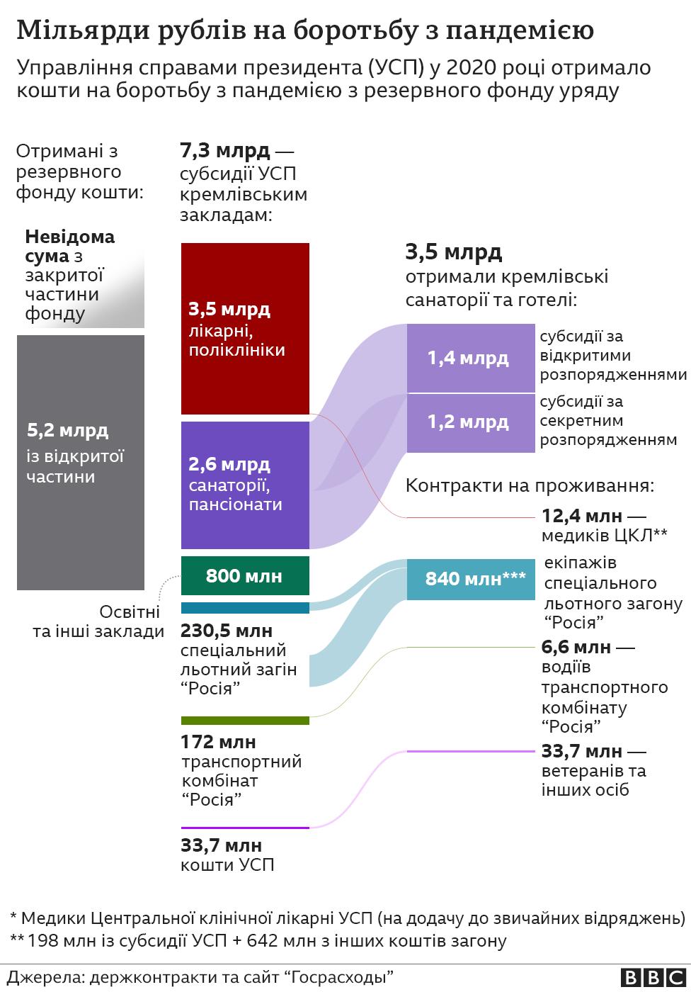 кремлівський карантин