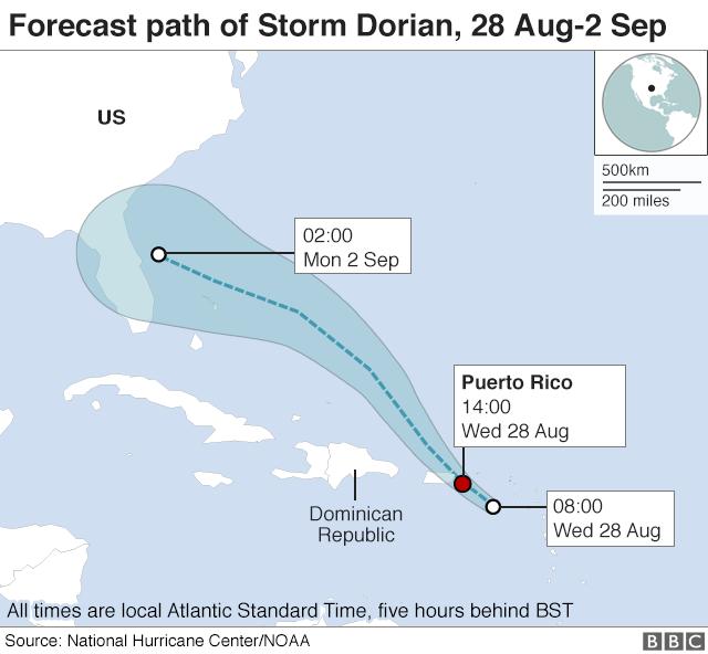 Forecast of Tropical Storm Dorian
