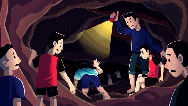 Ilustração dos meninos dentro da caverna