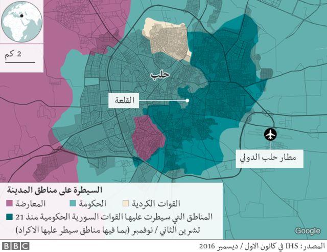 خريطة السيطرة في حلب