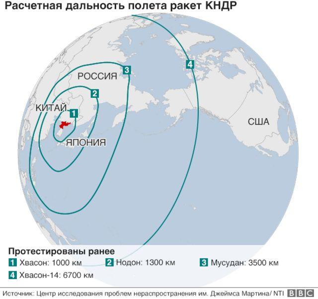 Карта: расчетная дальность полета северокорейских ракет