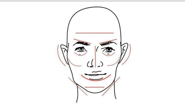 رسم لوجه شخص