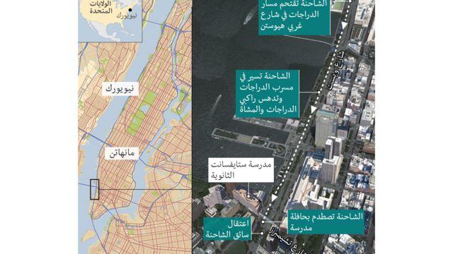هجوم مانهاتن