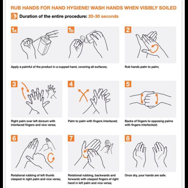 WHO 손 소독제 사용법