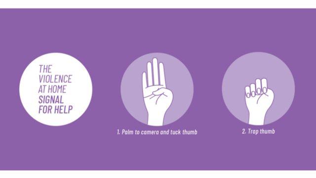 طريقة توضيحية لآلية التبليغ عن العنف المنزلي أثناء الحديث مع شخص