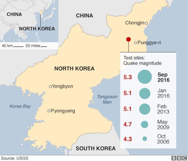 これまでの核実験の規模との比較
