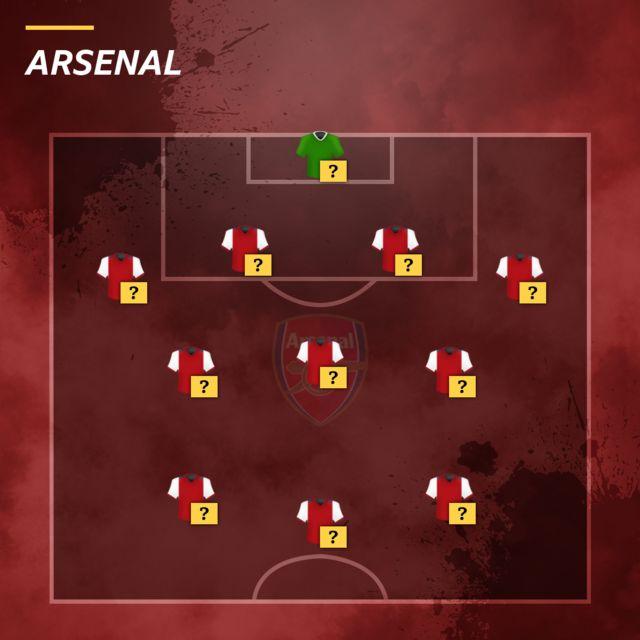 Arsenal team selector graphic