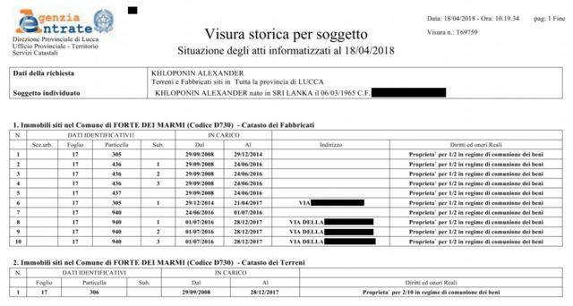 Данные из выписки - дата и место рождения - полностью совпадают с биографией вице-премьера Хлопонина