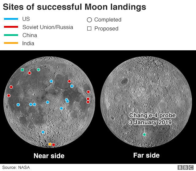 Graphic shows spots where missions have landed on the moon