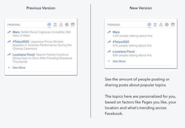 Facebook muestra algunos de los cambios en su sección Tendencias
