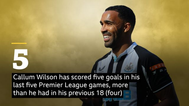 Callum Wilson has scored five goals in his last five Premier League games, more than he had in his previous 18 (four)