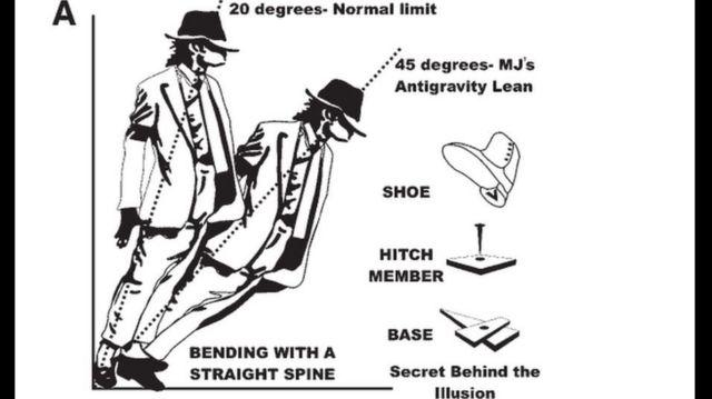 Ученые объясняют трюк Джексона
