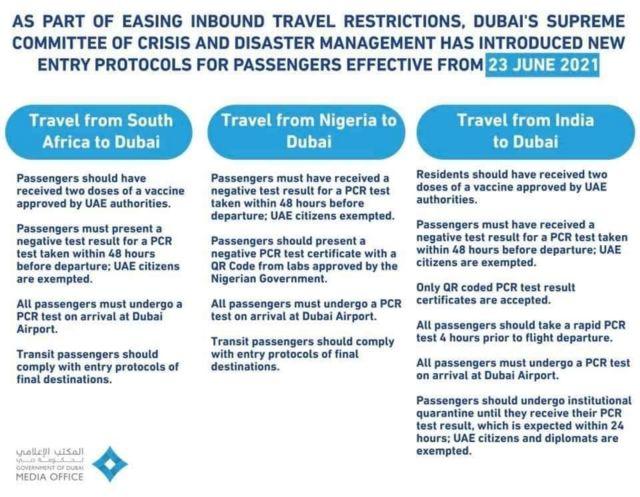 """""""Dubai Nigeria"""": [United Arab Emirates flights connecting Nigeria],'South Africa, India go resume June 23'"""