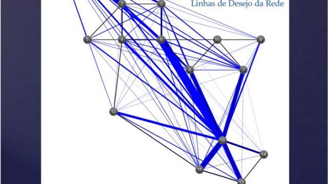 Gráfico mostra origem e destino de passageiros