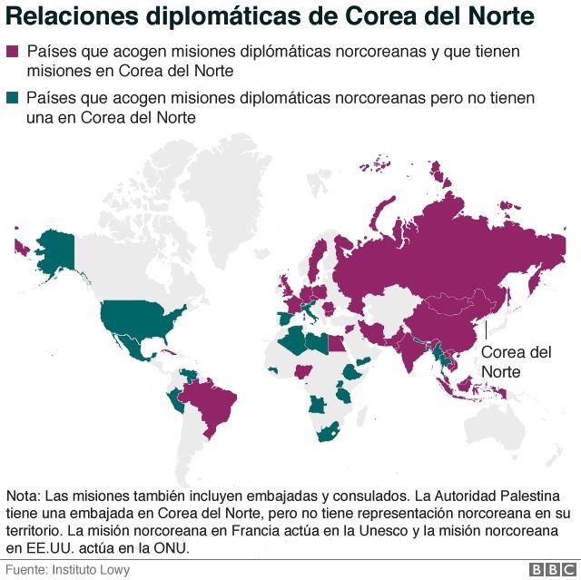 Mapa de las relaciones diplomáticas con Corea del Norte.