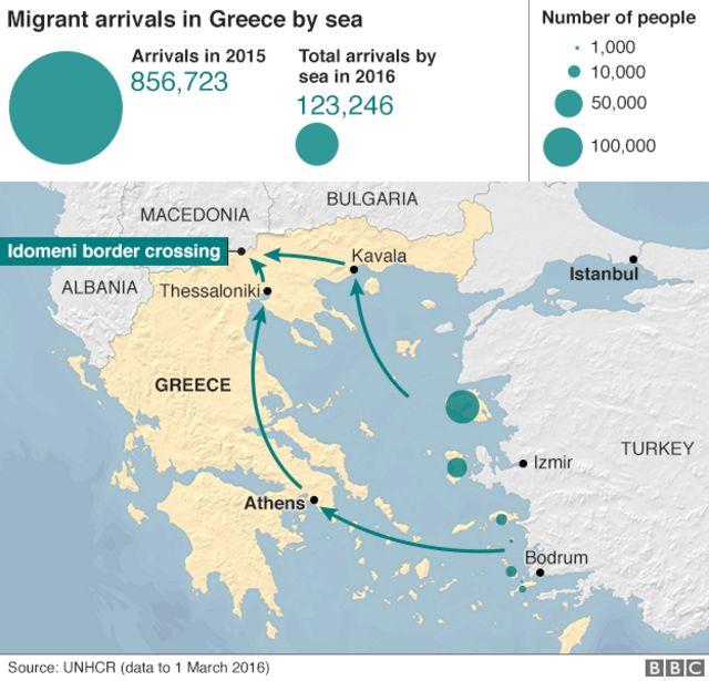 2016年に海路でギリシャに到達した移民の数と経路