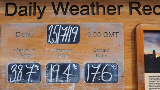 Weather recording board