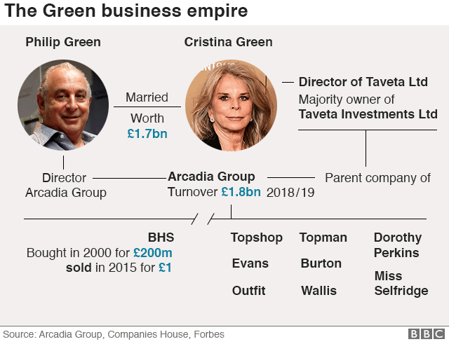 Green business empire graphic