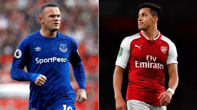 Wayne Rooney and Alexis Sanchez